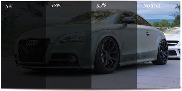 Window Tinting Prices Near Me >> Automotive Window Tint Prices Austin Tint